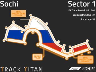 Sochi Track Guide   Sector 1   F1 2021