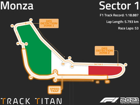 Monza Track Guide   Sector 1   F1 2021