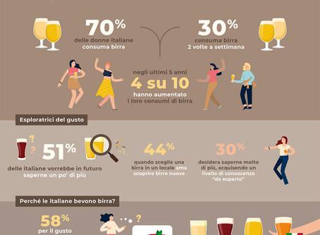 Le Donne e la Birra