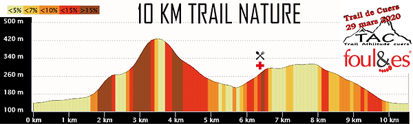 trail-nature 10KM-2018.png