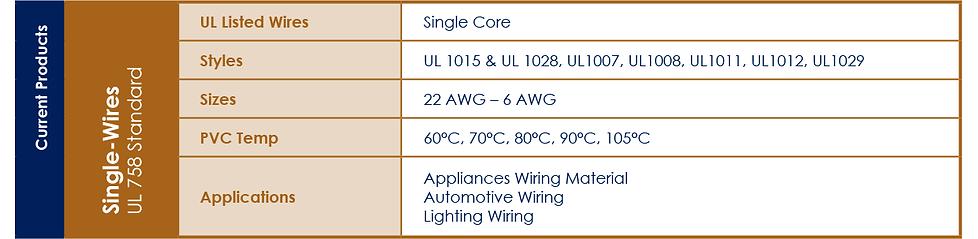 single-core-01.png