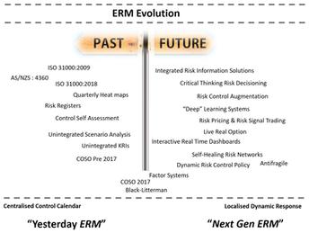 What is Next Gen ERM