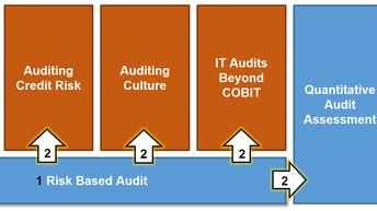 2018 Audit Agendas