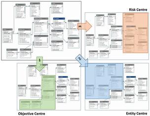 Contrivance Database Design