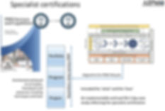 PMO Methodologies.jpg