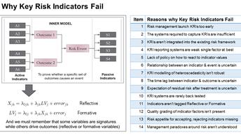 14 reasons why KRI systems fail