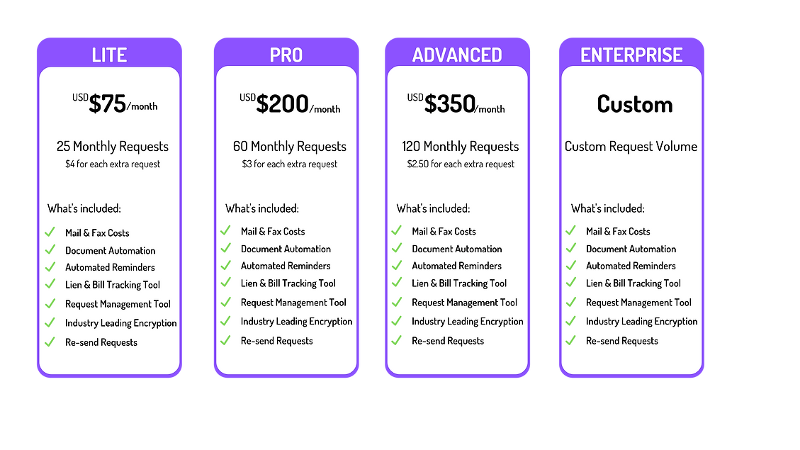 Pricing Plans.png