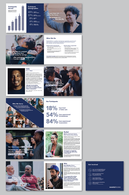 Design of Annual Report