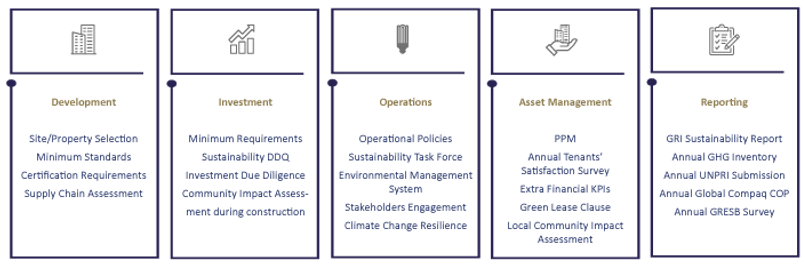 Sustainabilitz-Process.png
