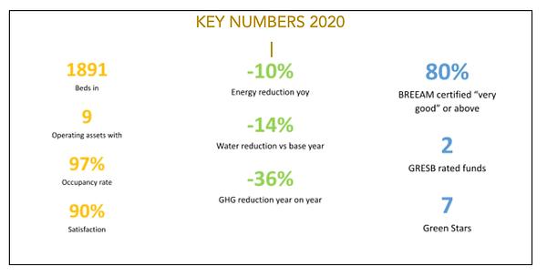 Key Numbers 2020.png