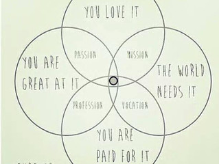 Finding Purpose in Life