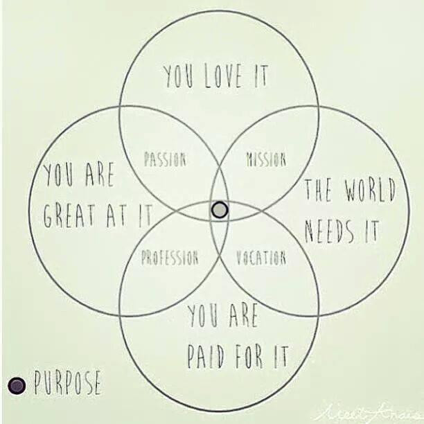 Purpose.jpg large.jpg