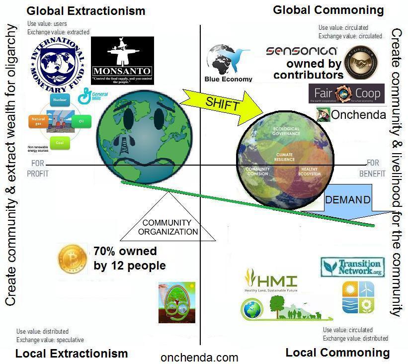 Economic-Quadrants-v5-Shift1.jpg