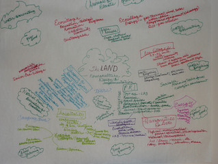 Mind Maps--out of mind and on to paper.