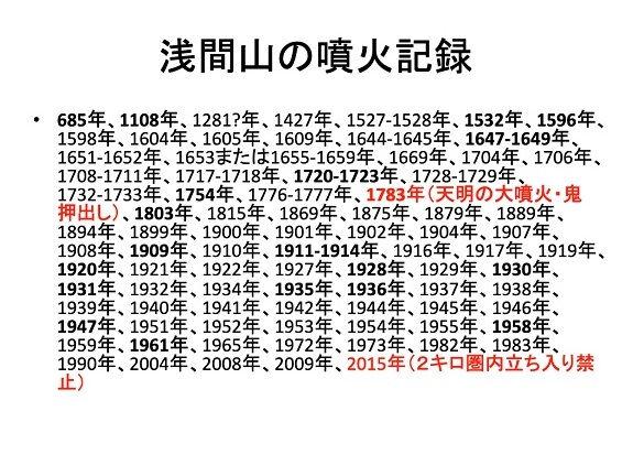 7噴火記録.jpg