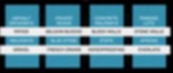 Asphalt Driveways, Patios, Parking lots, stone walls, aprons, overlays, Walkways, Gravel, French Drains, Waterproofing, Block Walls, Blue Stone, Private roads, concrete walkways, steps,