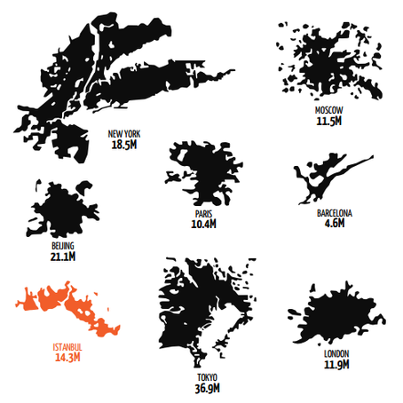 Ciudades densamente pobladas, y su efecto adverso en la sustentabilidad