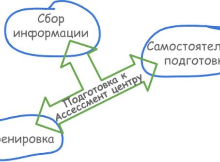 Подготовка к Ассессмент центру