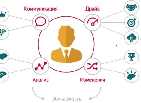 """Тест управленческой готовности """"Лидеры России"""""""