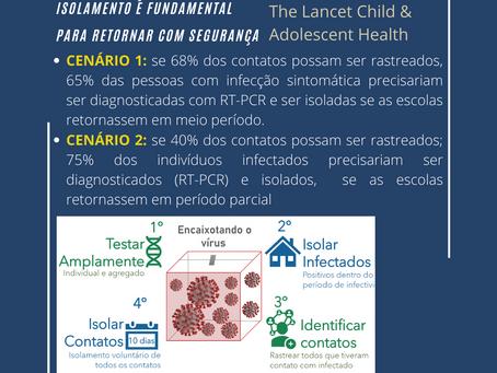 COVID-19: transmissão de vírus em escolas australianas, estudo de coorte prospectiva