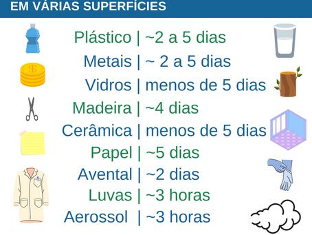 #5. CORONAVÍRUS HUMANOS: Persistência do vírus em diversas superfícies