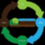 ResourcesGraph.webp