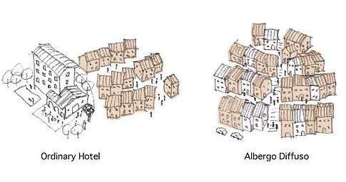 Albergo Diffuso (Dispersed hotel) - Ital