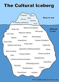 NEW__The Cultural Iceberg.jpg
