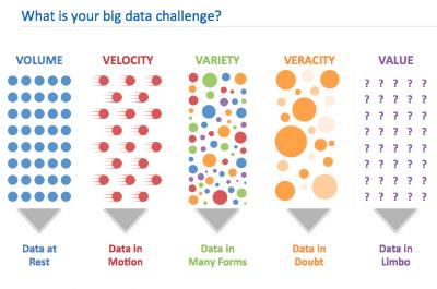 10__Big Data Challenge