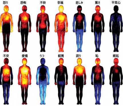 人は感情や思考でエネルギーがかわる