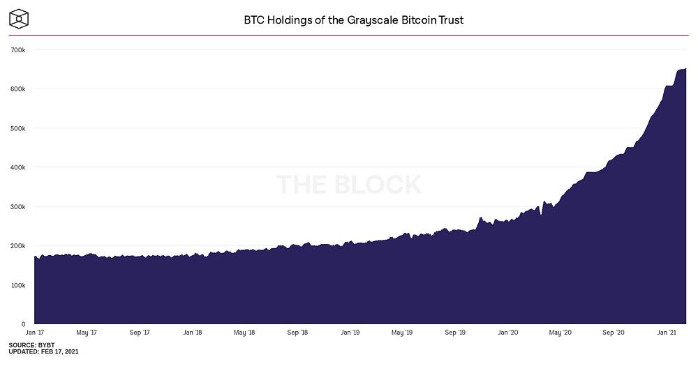 kripto trgovac 1.7 sljedeća investicija tipa bitcoin 2021