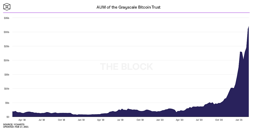 švicarski bitcoin milijunaš sljedeća investicija tipa bitcoin 2021