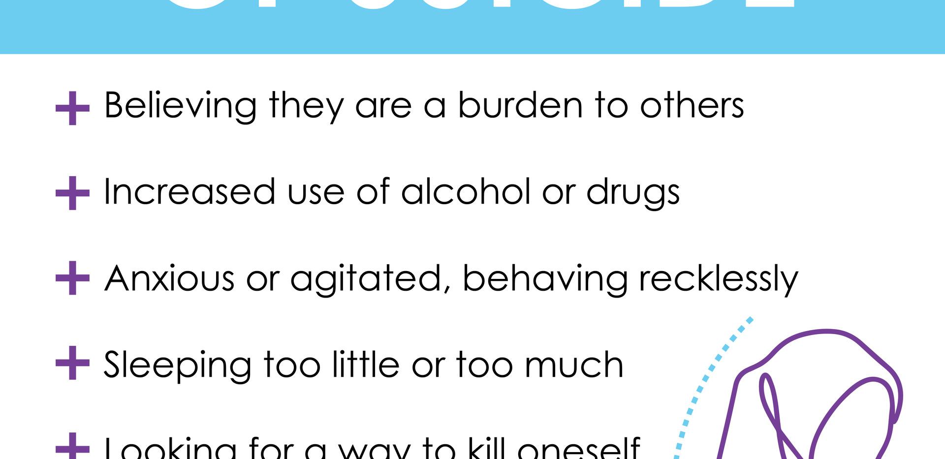 Behavioral Signs of Suicide