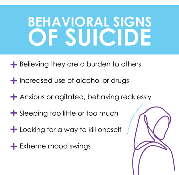 Behavioral Signs of Suicide
