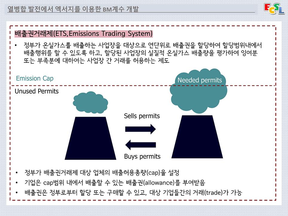 2019설비학회(중앙대-김민성).png