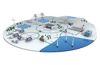 Horstmann Smart Grid.png