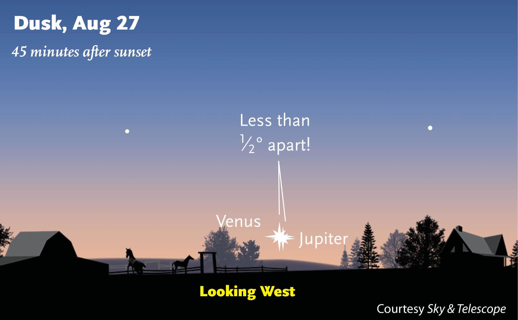 Соединение Венеры и Юпитера
