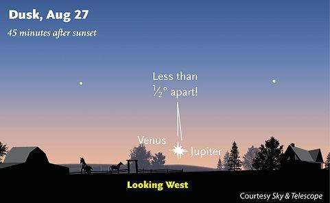 Соединение Венеры и Юпитера 27 августа