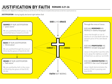 The Justification of Faith