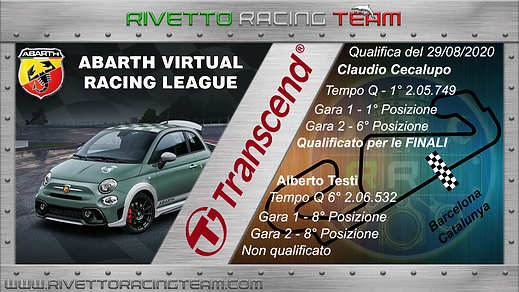 Abarth2020qualy290820.png