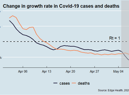 R + number of cases