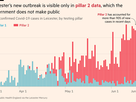 Why we need Pillar 2 testing data to be shared to help stop local outbreaks