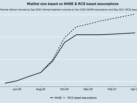Regional impact of Covid-19 on waiting lists