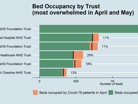The risk to the NHS of a Covid-19 winter