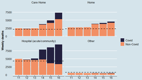 Care home Covid-19