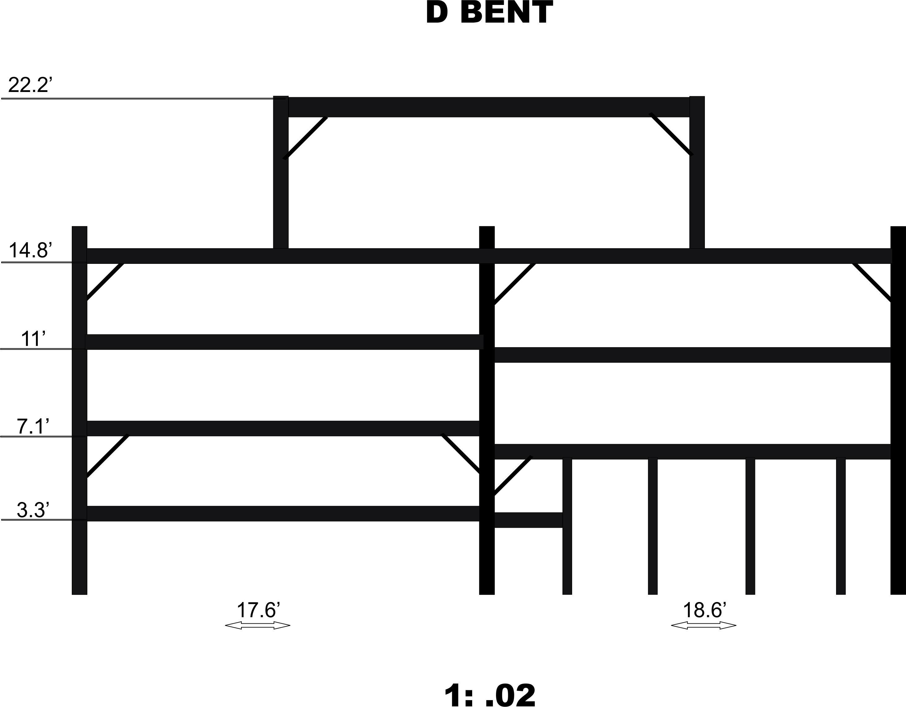 D Bent