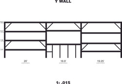 Y Wall