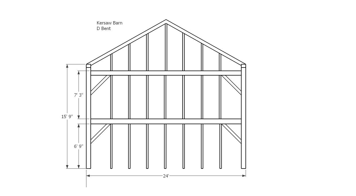 Kersaw Barn D Bent