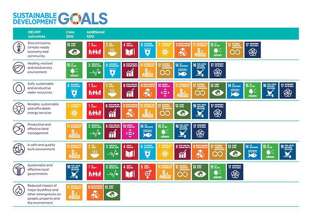 SDG-goals2.jpg