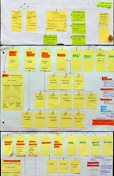 UX hypotheses schematics - https://ziggytashi.com